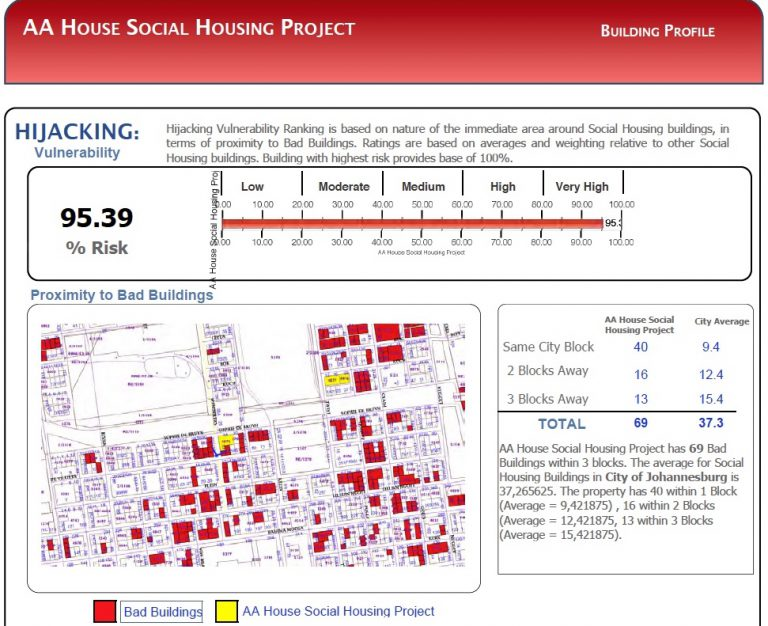 Combining quantitative, qualitative, spatial data